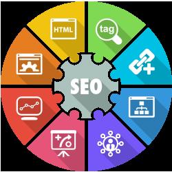 Seo optimalizácia pre vyhľadávače je nástroj online marketingu